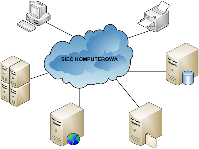 Projektowanie lokalnych sieci komputerowych